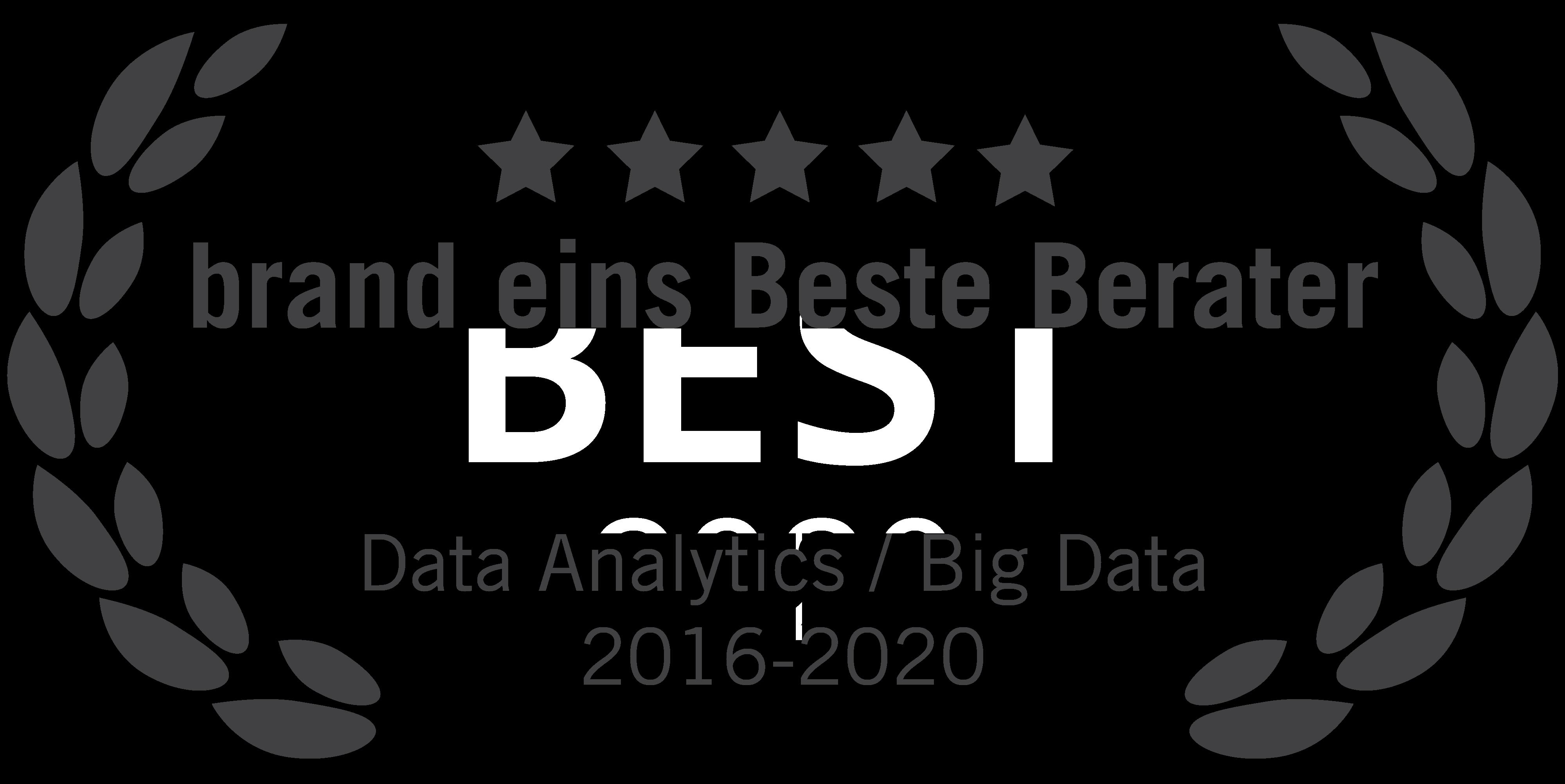 """Das Wirtschaftsmagazin brand eins hat blueforte zum fünften Mal in Folge als """"Beste Berater"""" ausgezeichnet. Das Unternehmen konnte dabei in den Kategorien """"Internet & E-Commerce"""" (Platz 8), """"IT Implementierung"""" (Platz 38) und """"Data Analytics und Big Data"""" (Platz 6) überzeugen."""